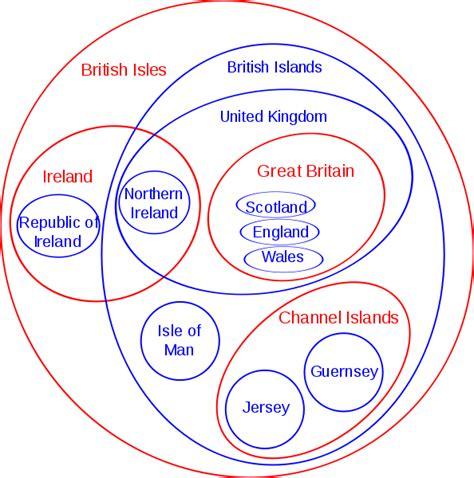 euler diagrams genealogy uk gb bi etc