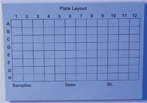 Light Labs Distributes Pcr 96 Well Template Printable
