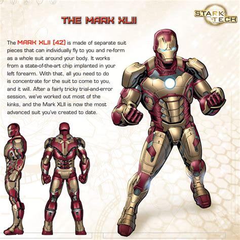 iron man house party protocol text