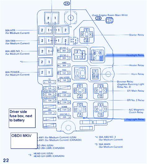 Toyota Camry Altise 2006 Fuse Box Block Circuit Breaker