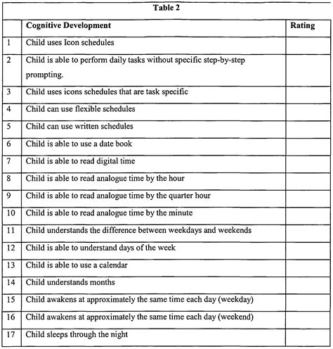 patent ep1579357a4 autism treatment system and method patents