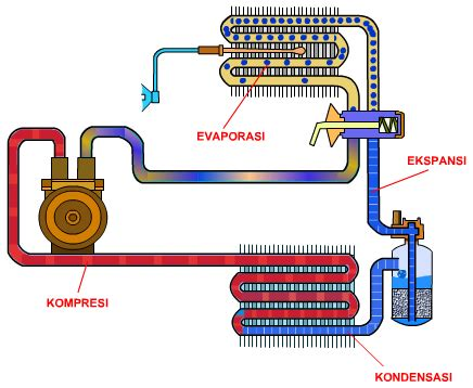 skema wiring diagram ac mobil wiring diagram