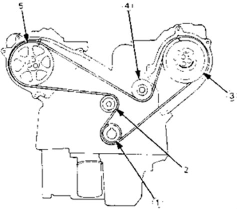 2000 acura integra timing belt diagram 2000 free engine