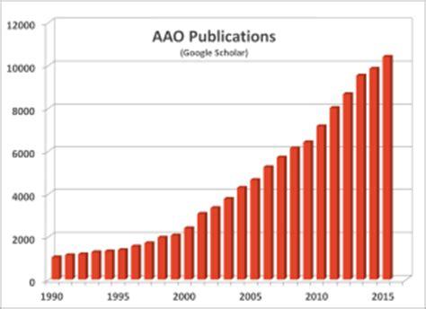 Anodic Aluminum Oxide Inredox Anodic Aluminum Oxide Template