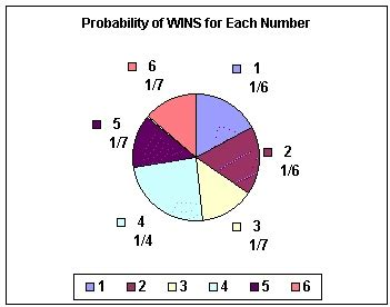 Math Homework Help With Probability by Probability Homework Help Probability Assignment Help