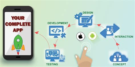 mobile application development companies how to hire offshore mobile applications development