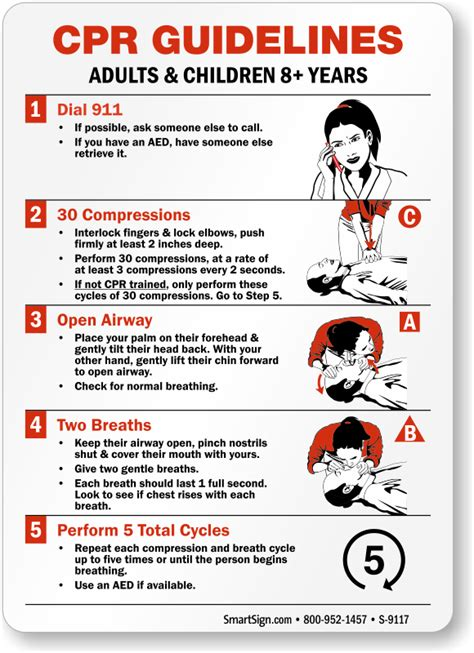 printable cpr instructions 2015 cpr guidelines 2015 printable share the knownledge