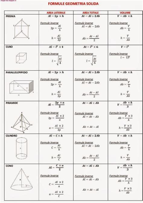 tavole geometriche formule di geometria solida a vele spiegate