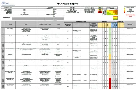 hazard risk register template neca hazard risk register neca safety specialists