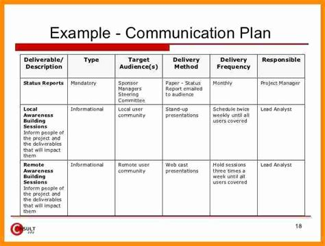 strategic communication plan template media communication