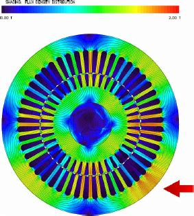 magnetic flux density inductor magnetic flux density distribution of an induction motor with three