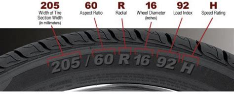 Ban Mobil Second Yokohama 265 70 16 tire sizes what the letters and numbers axleaddict