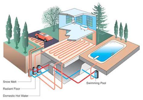 quanto costa il riscaldamento a pavimento aiuto nuovo impianto di riscaldamento con caldaia a html