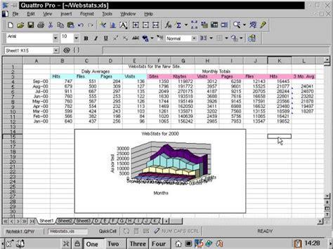 Quattro Pro Spreadsheet by Quattro Pro