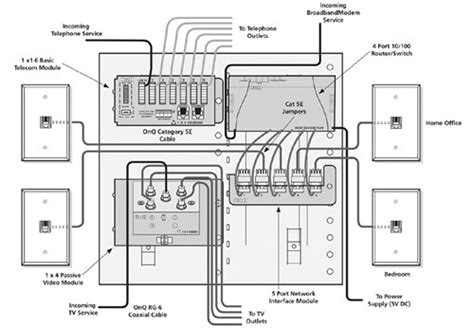 home automation lighting wiring diagram home wiring and