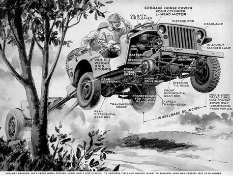 army jeep drawing willys army jeep cutaway drawing
