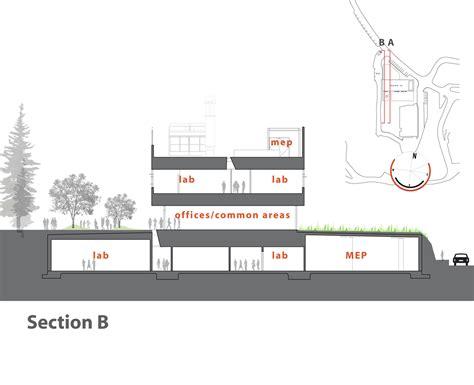 section 3c galeria de centro de pesquisa em energia solar chu hall