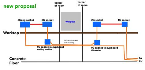 modifying kitchen wiring diynot forums