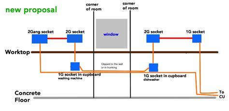 modifying kitchen wiring diynot forums