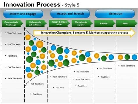 funnel process  show business innovation powerpoint diagram