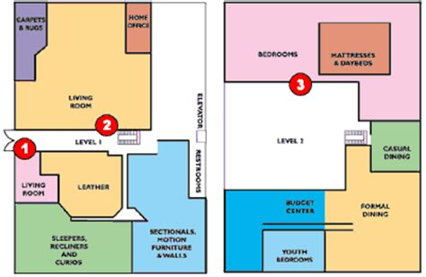 floor plan line of credit floor plan line of credit digital signage screen placement