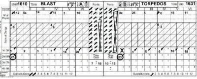 printable usa volleyball score sheets usav scorekeeping