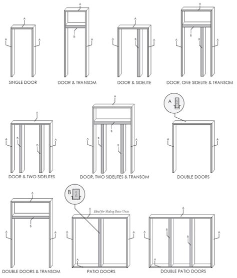 Custom Door Sizes by Steel Build Up Framing For Aluminum Doors Hmi Doors