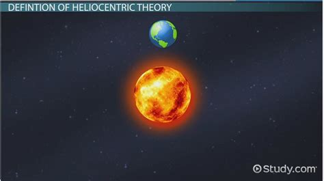 the heliocentric theory challenged the heliocentric theory definition model lesson