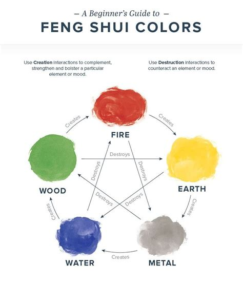 feng shui color a beginner s guide to feng shui colors feng shui