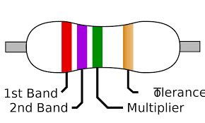 what is resistor tolerance band resistors types working color coding