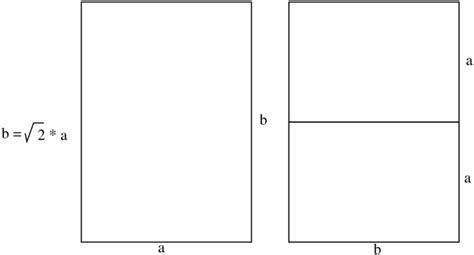 formati standard cornici a2 formati standard della carta