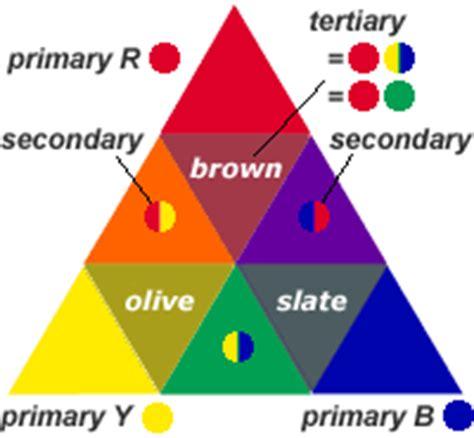 tertiary color definition handprint color wheels