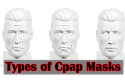 Types Of Cpap Machines by 3 Types Of Cpap Masks Explained Cpapguide