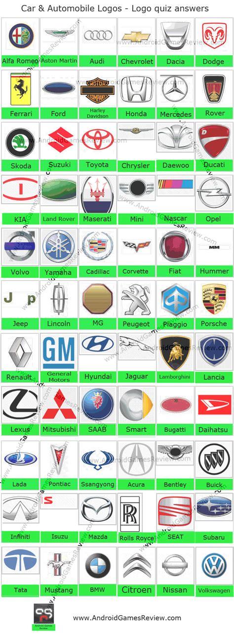 Car Logos With Names Quiz   12.000 vector logos