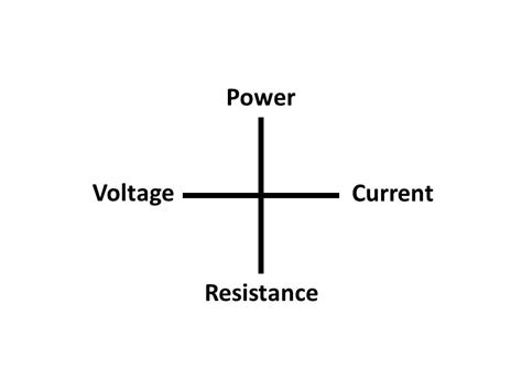 resistor voltage formula power and resistor formula 28 images electric power calculations fumo lolpes in the