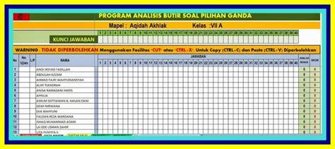 contoh format analisis butir soal sd ktsp download aplikasi analisis butir soal terbaru dan