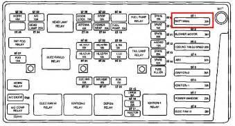 Acura Handsfreelink Fuse 773 Bobcat Wiring Fuse Box Diagram 773 Get Free Image