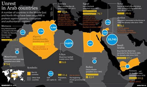 middle east unrest map unrest in arab countries sputnik international