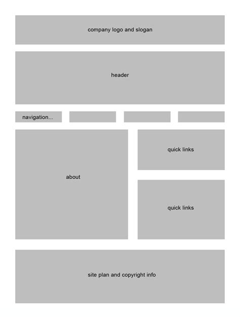 how to design layout in html 1000 images about web page layout terminology grid