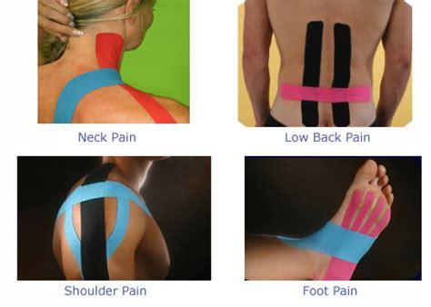 Jakartakinesio Kinesio neuro proprioceptive taping wellness for the