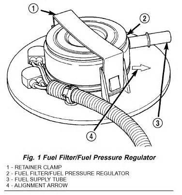 2004 Jeep Grand Fuel Filter Location Jeep Laredo 3 7 Fuel Filter Jeep Free Engine Image For