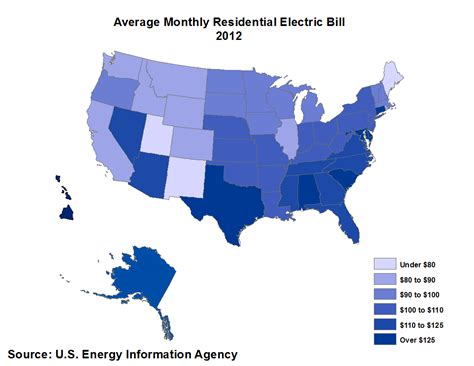 average rent by state average monthly electric bill by state eye on housing