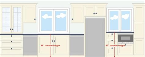 bathroom window height from floor is there a standard window height from the ceiling