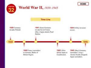ppt world war ii 1939 1945 powerpoint presentation