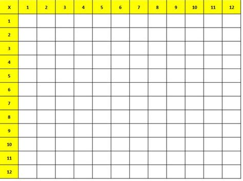 printable multiplication table without answers multiplication times table chart without answers