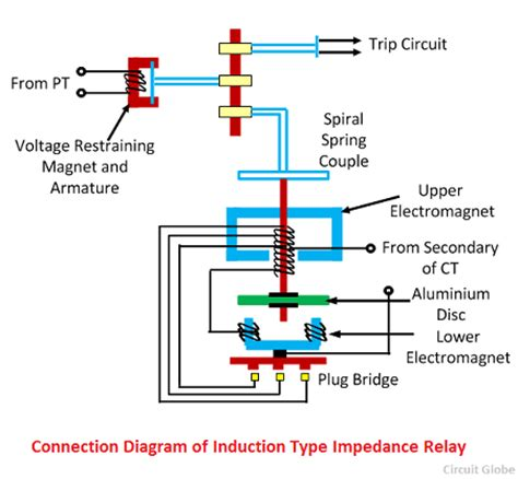 electromagnetic induction type relay principle of induction type relay 28 images what is electromagnetic relay definition types