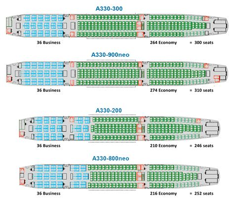 cabin layouts a330neo analysis cabin improvements gives the