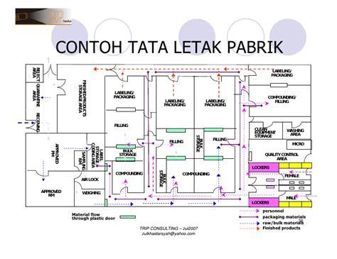 perencanaan layout tata letak pabrik premisies
