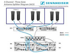 sennheiser wiring diagrams sennheiser get free image about wiring diagram