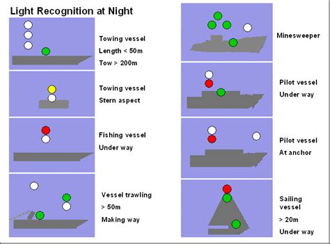 lichtseinen scheepvaart pin lights and christmas trees 29pics curious funny photos